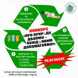 Парафіяни з Великих Глібович стали переможцями екосоціального конкурсу «Про природу дбаймо – нужденним допомагаймо!»